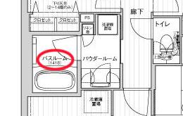 マンション浴室サイズの平均
