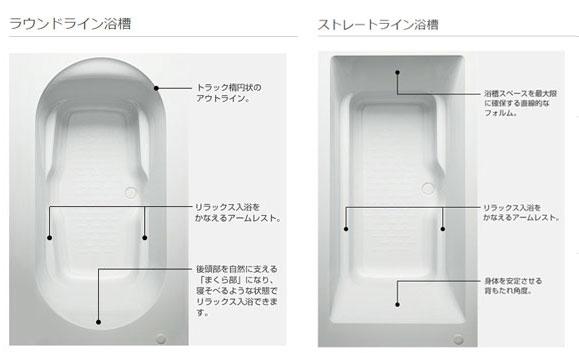リクシル ラウンドライン浴槽とストレートライン浴槽