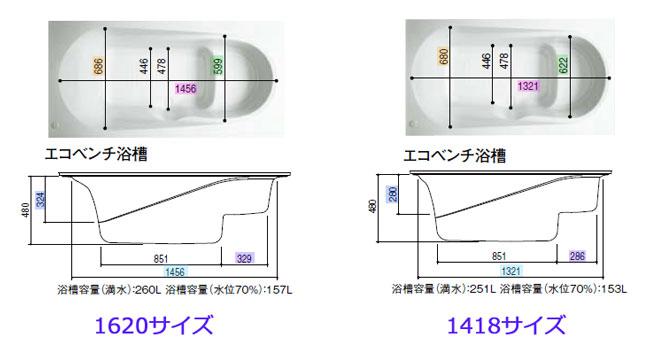 リクシル エコベンチ浴槽 1620と1418のサイズ比較