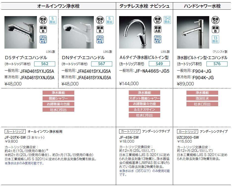 リクシル 浄水機能付水栓金具