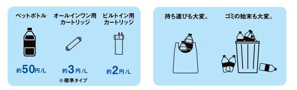 浄水栓のメリット