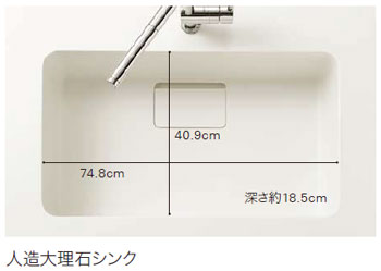 リシェルPLATの人造大理石シンクのサイズ
