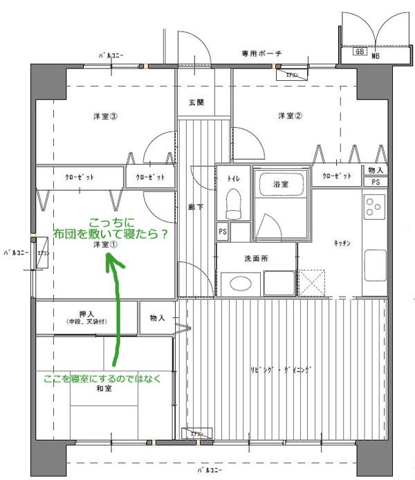 4LDK寝室をどこにするか?の図解