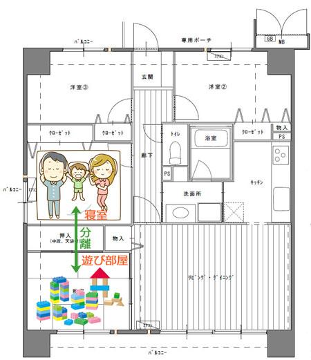 寝室と子供部屋を分ける部屋割り