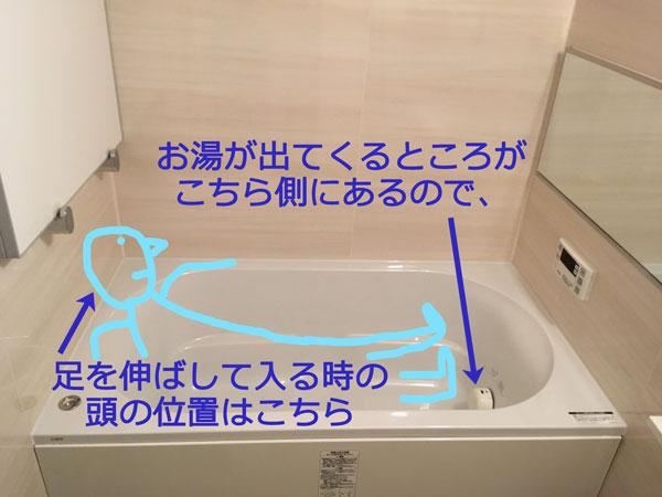 浴槽のお湯が出てくる位置と、足を伸ばして入る時の頭の位置関係