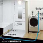 洗濯用ふろ水利用システムはやめておきました