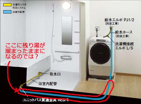 洗濯用ふろ水利用システムの配管