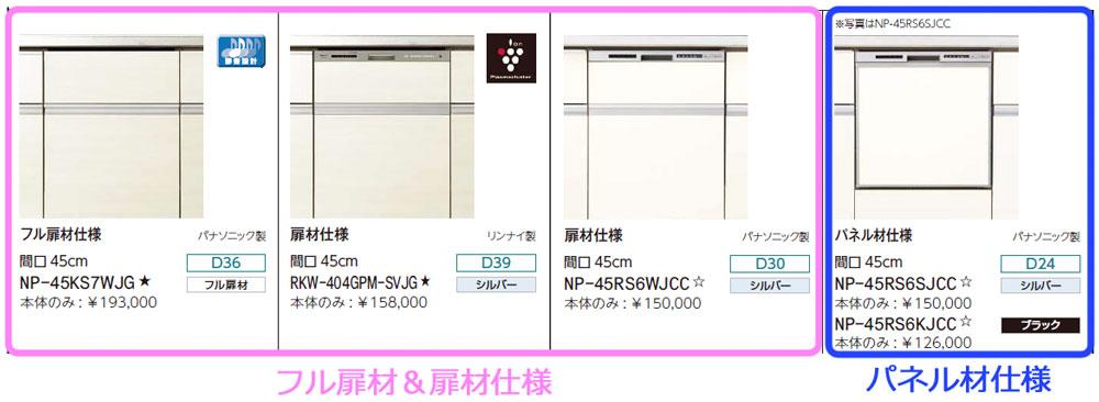 シエラ食洗機の深型・浅型の仕様(扉材・パネル材)