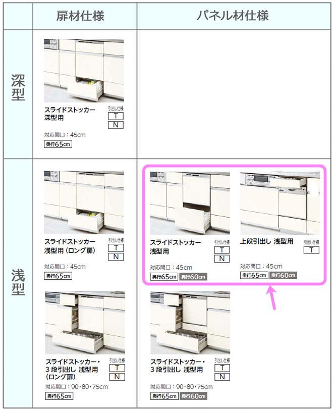 シエラ 浅型パネル材仕様の食洗機で収納スペースが増えるキャビネット