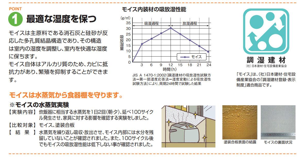 モイスの吸放湿性能