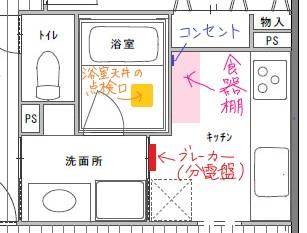 コンセントと分電盤と浴室天井点検口の見取図