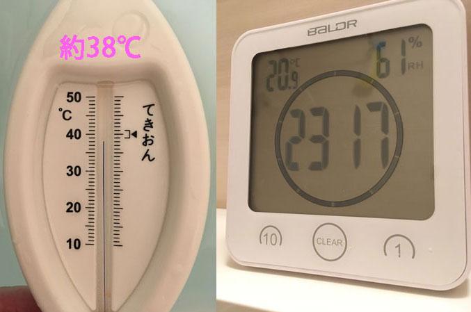 入浴後3時間経過した湯温と室温
