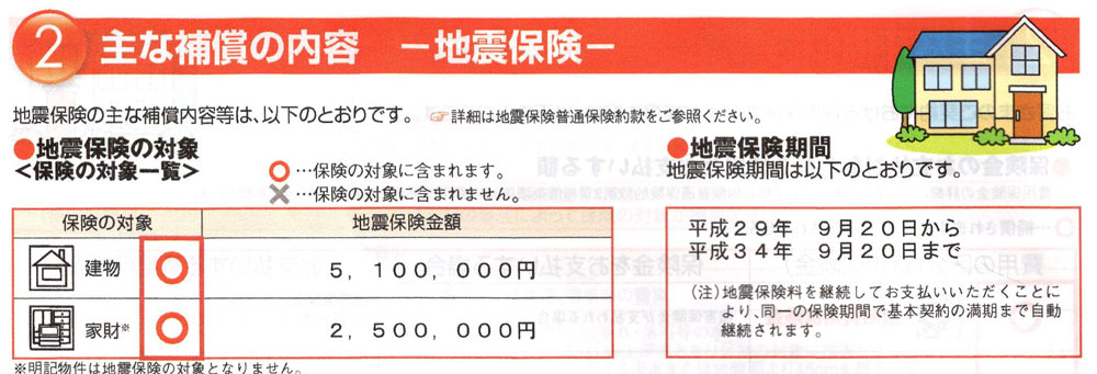 地震保険の建物と家財の保険金額(火災保険の半額まで)
